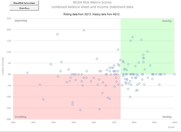 Final CMetrics Graph