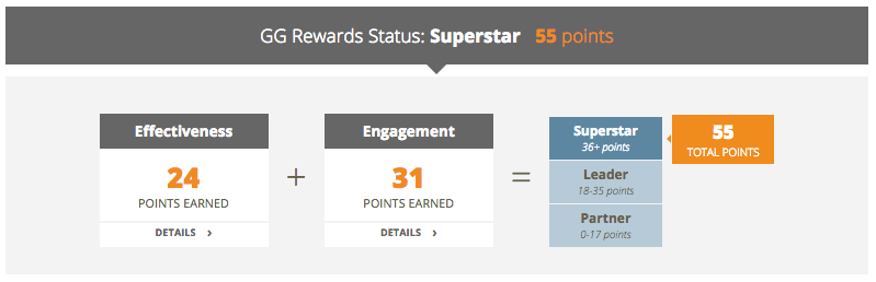 RewardsStatus