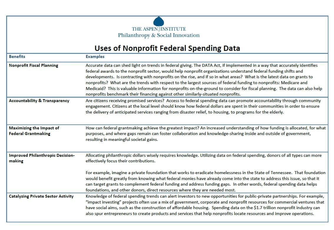 data-act-uses-of-data-chart-9-23